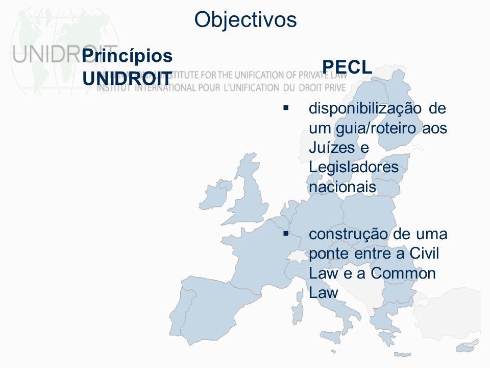 Perspectivas para o futuro –Princípios –Código Comercial para o Mundo Objectivos Perspectivas para o futuro –Código Civil para a Europa –Acquis Group –Common Frame of Reference Princípios UNIDROIT PECL