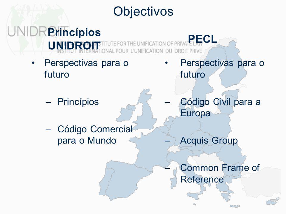 Perspectivas para o futuro –Princípios –Código Comercial para o Mundo Objectivos Perspectivas para o futuro –Código Civil para a Europa –Acquis Group