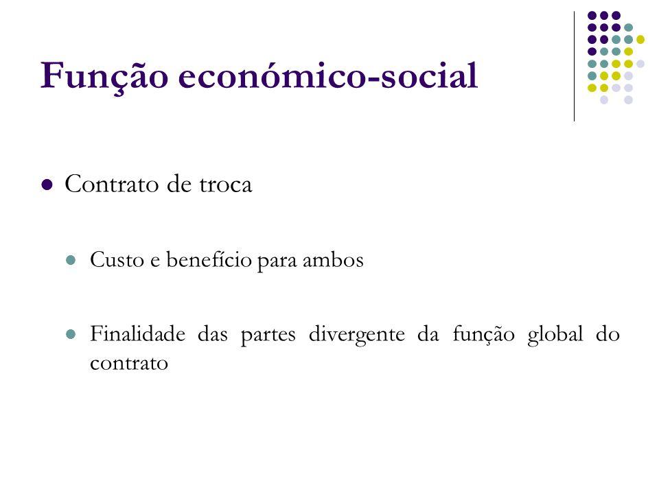 Função económico-social Contrato de troca Custo e benefício para ambos Finalidade das partes divergente da função global do contrato