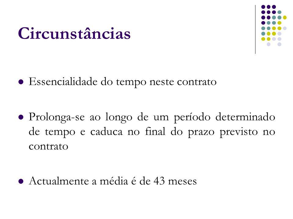 Circunstâncias Essencialidade do tempo neste contrato Prolonga-se ao longo de um período determinado de tempo e caduca no final do prazo previsto no c