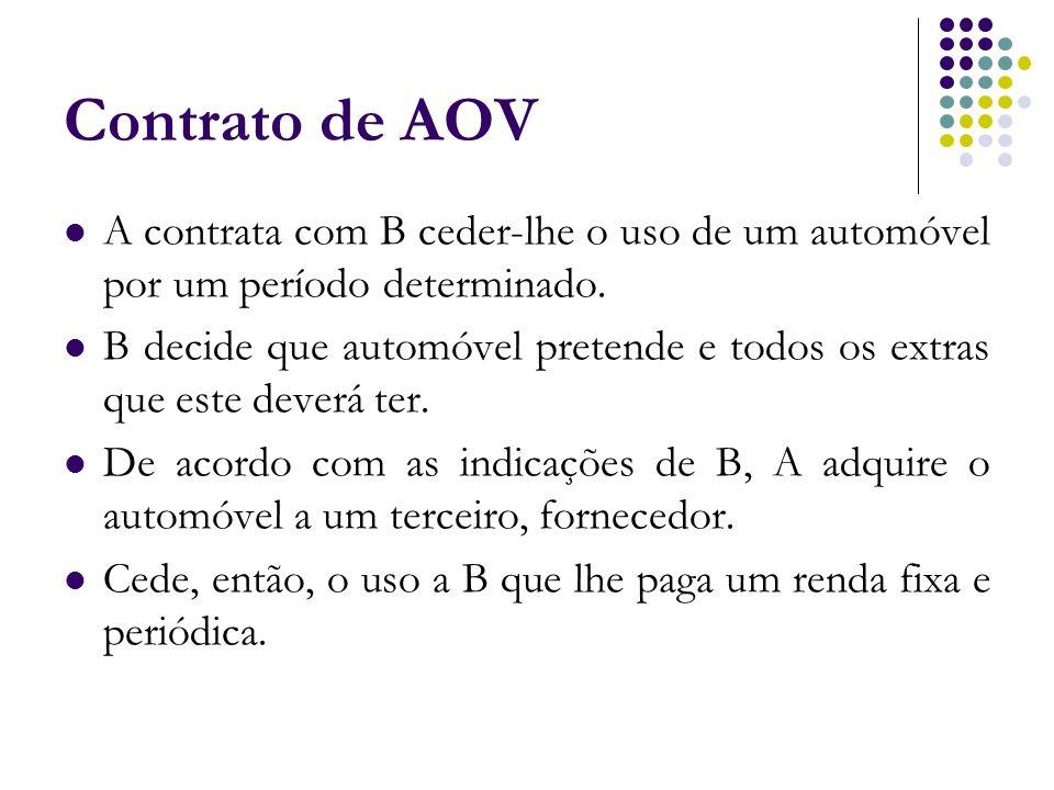 Contrato de AOV A contrata com B ceder-lhe o uso de um automóvel por um período determinado. B decide que automóvel pretende e todos os extras que est