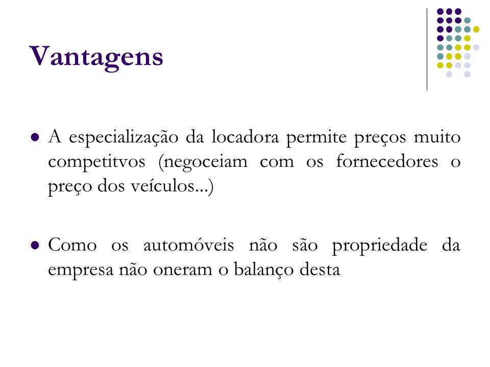 Vantagens A especialização da locadora permite preços muito competitvos (negoceiam com os fornecedores o preço dos veículos...) Como os automóveis não