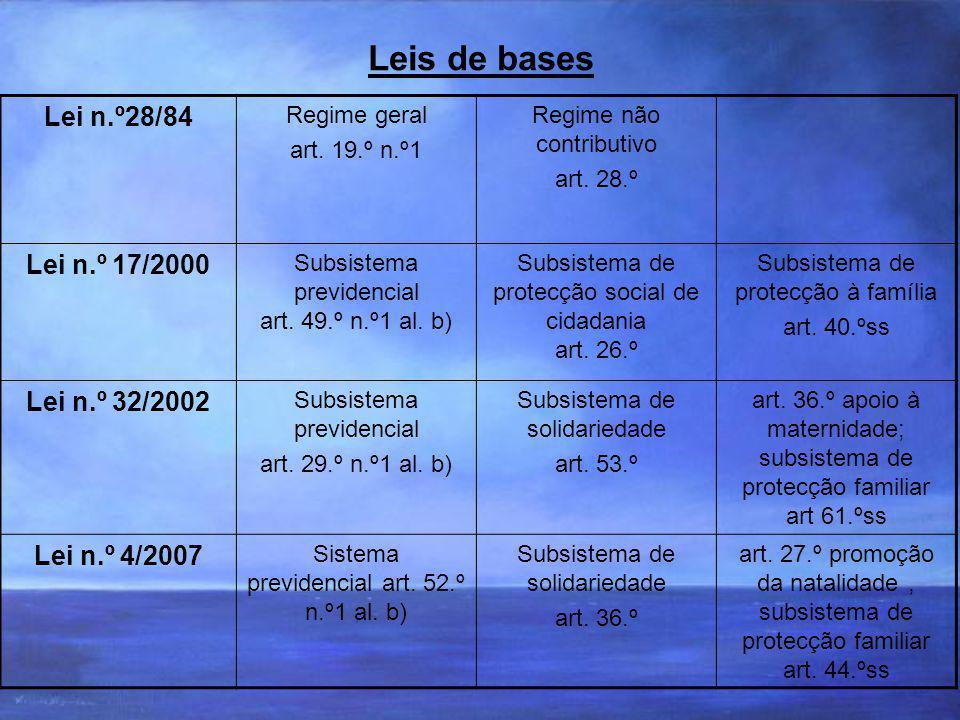 Leis de bases Lei n.º28/84 Regime geral art.19.º n.º1 Regime não contributivo art.