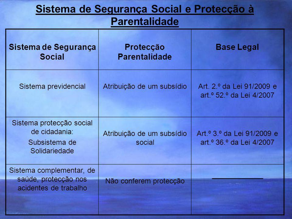 Sistema de Segurança Social e Protecção à Parentalidade Sistema de Segurança Social Protecção Parentalidade Base Legal Sistema previdencialAtribuição de um subsídioArt.