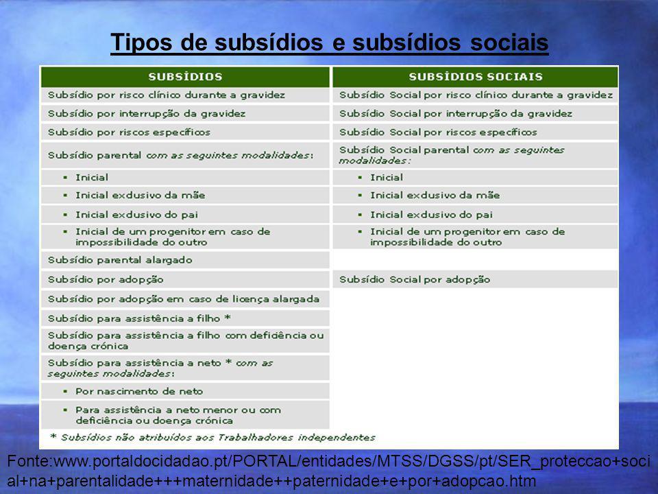 Tipos de subsídios e subsídios sociais Fonte:www.portaldocidadao.pt/PORTAL/entidades/MTSS/DGSS/pt/SER_proteccao+soci al+na+parentalidade+++maternidade++paternidade+e+por+adopcao.htm