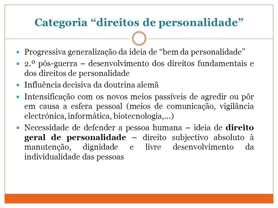 Categoria direitos de personalidade Progressiva generalização da ideia de bem da personalidade 2.º pós-guerra – desenvolvimento dos direitos fundament