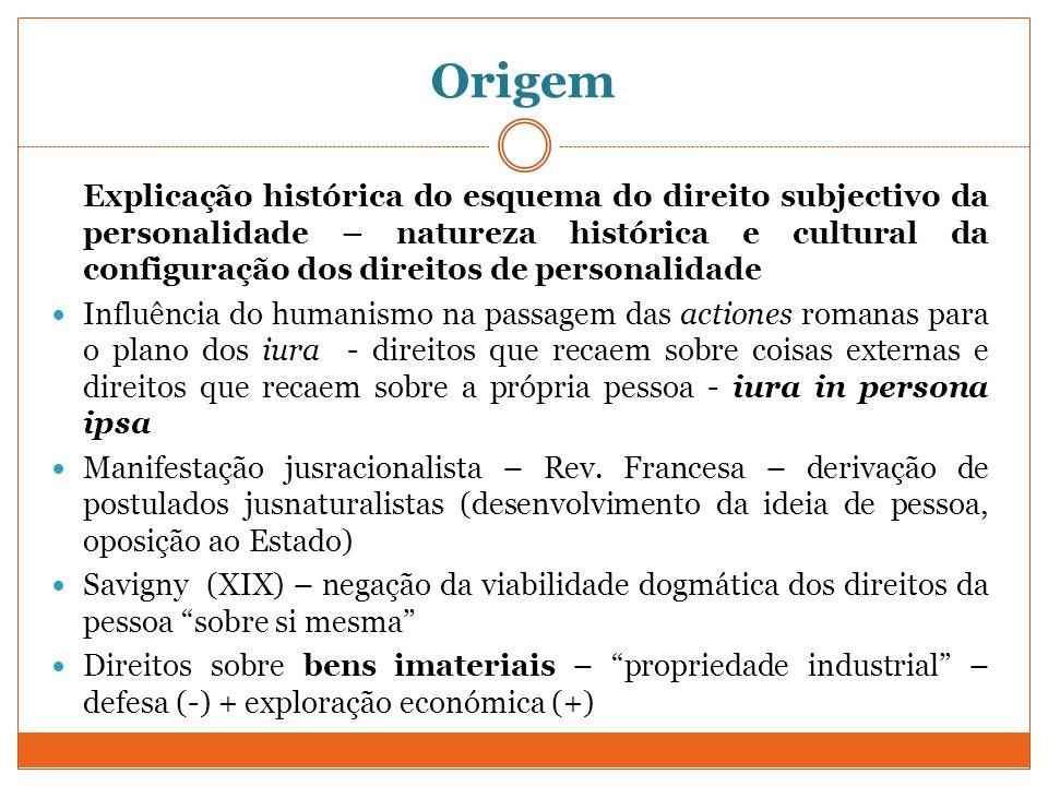 Origem Explicação histórica do esquema do direito subjectivo da personalidade – natureza histórica e cultural da configuração dos direitos de personal