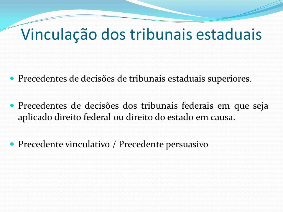 Vinculação dos tribunais estaduais Precedentes de decisões de tribunais estaduais superiores. Precedentes de decisões dos tribunais federais em que se