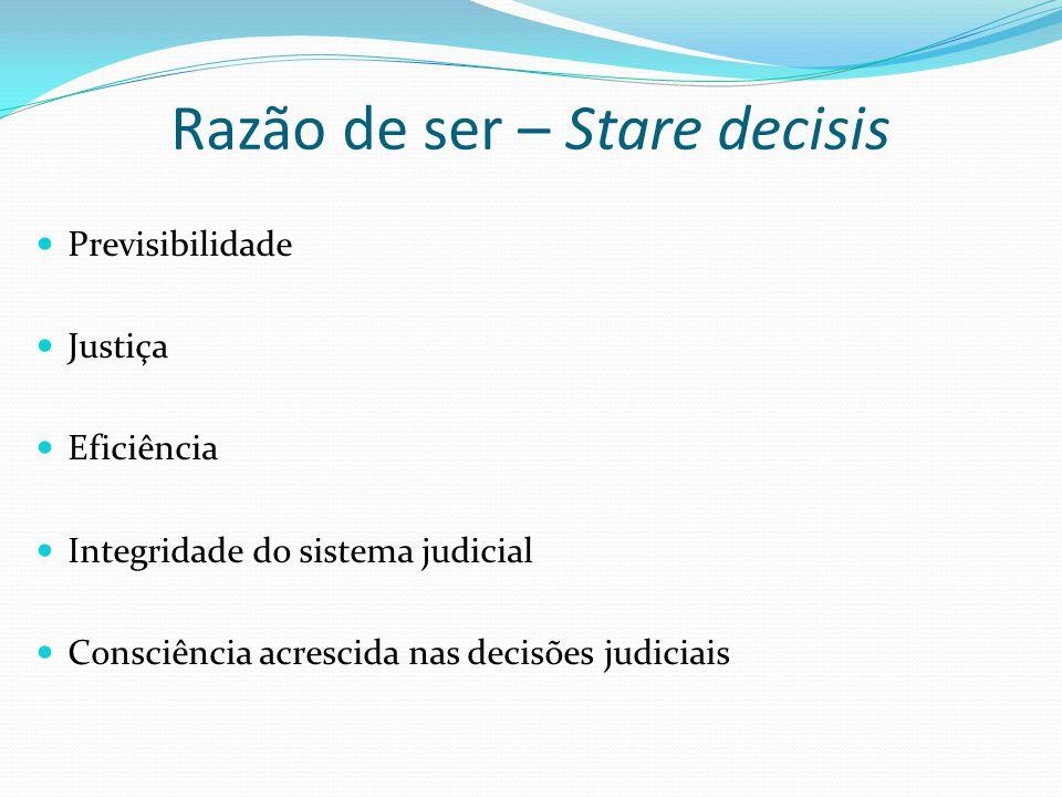 Razão de ser – Stare decisis Previsibilidade Justiça Eficiência Integridade do sistema judicial Consciência acrescida nas decisões judiciais