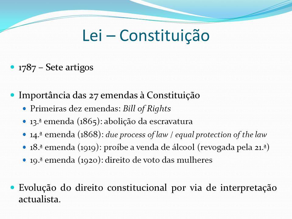 Lei – Constituição 1787 – Sete artigos Importância das 27 emendas à Constituição Primeiras dez emendas: Bill of Rights 13.ª emenda (1865): abolição da