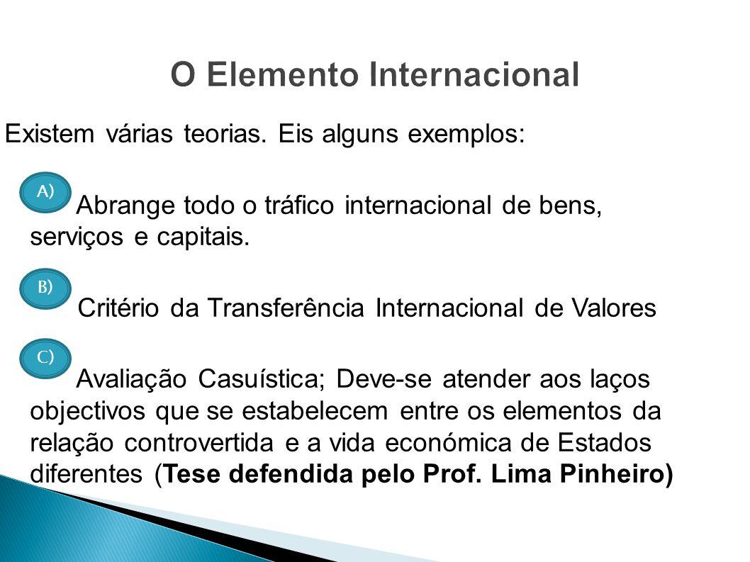 Existem várias teorias. Eis alguns exemplos: Abrange todo o tráfico internacional de bens, serviços e capitais. Critério da Transferência Internaciona