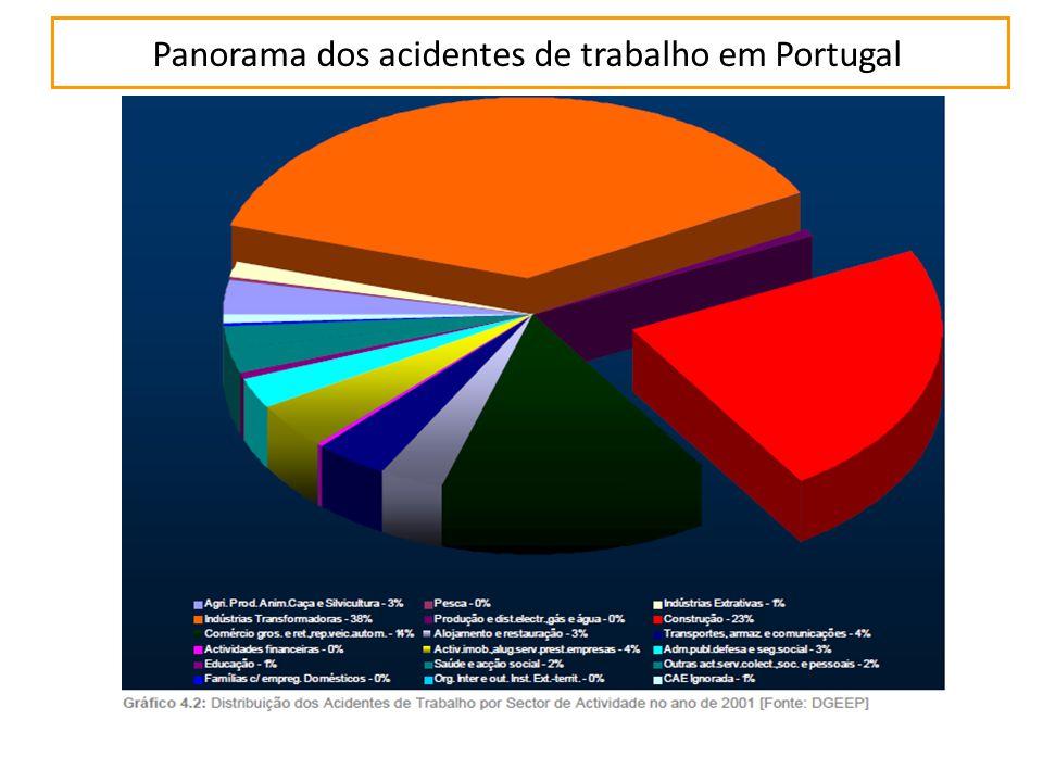 Para existir ressarcimento dos danos é necessário provar o nexo de causalidade entre estes e o acidente de trabalho.