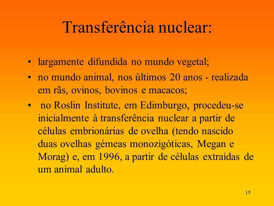 15 Transferência nuclear: largamente difundida no mundo vegetal; no mundo animal, nos últimos 20 anos - realizada em rãs, ovinos, bovinos e macacos; n