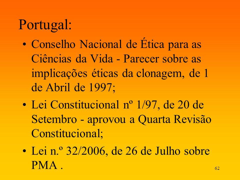 62 Portugal: Conselho Nacional de Ética para as Ciências da Vida - Parecer sobre as implicações éticas da clonagem, de 1 de Abril de 1997; Lei Constit