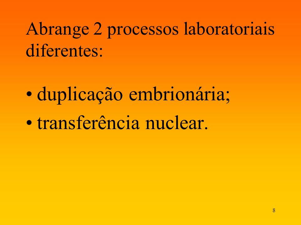 8 Abrange 2 processos laboratoriais diferentes: duplicação embrionária; transferência nuclear.