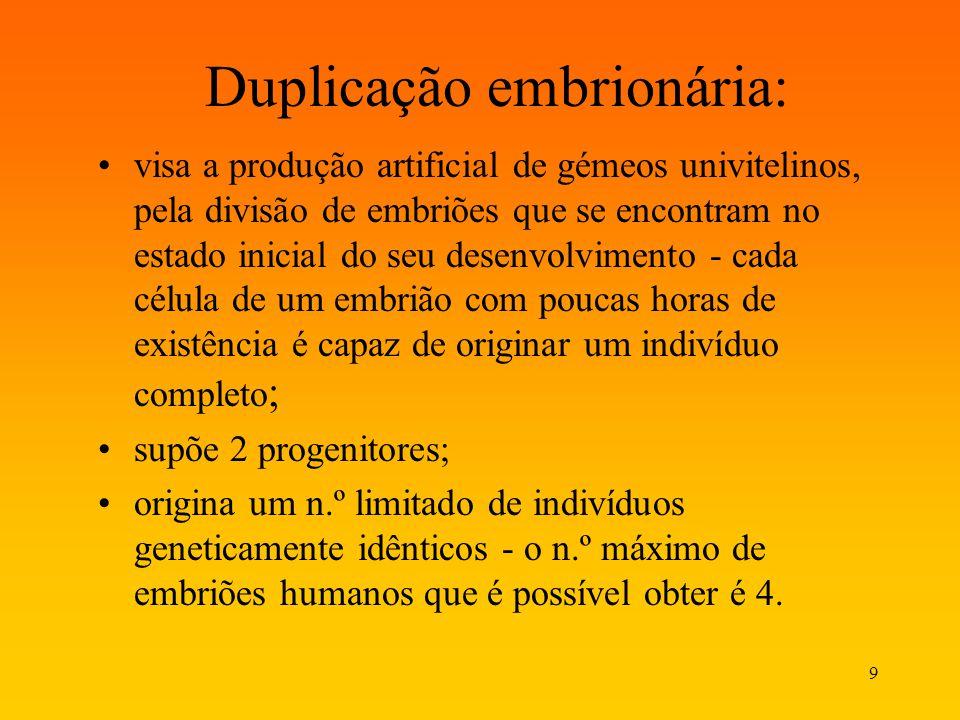 9 Duplicação embrionária: visa a produção artificial de gémeos univitelinos, pela divisão de embriões que se encontram no estado inicial do seu desenv