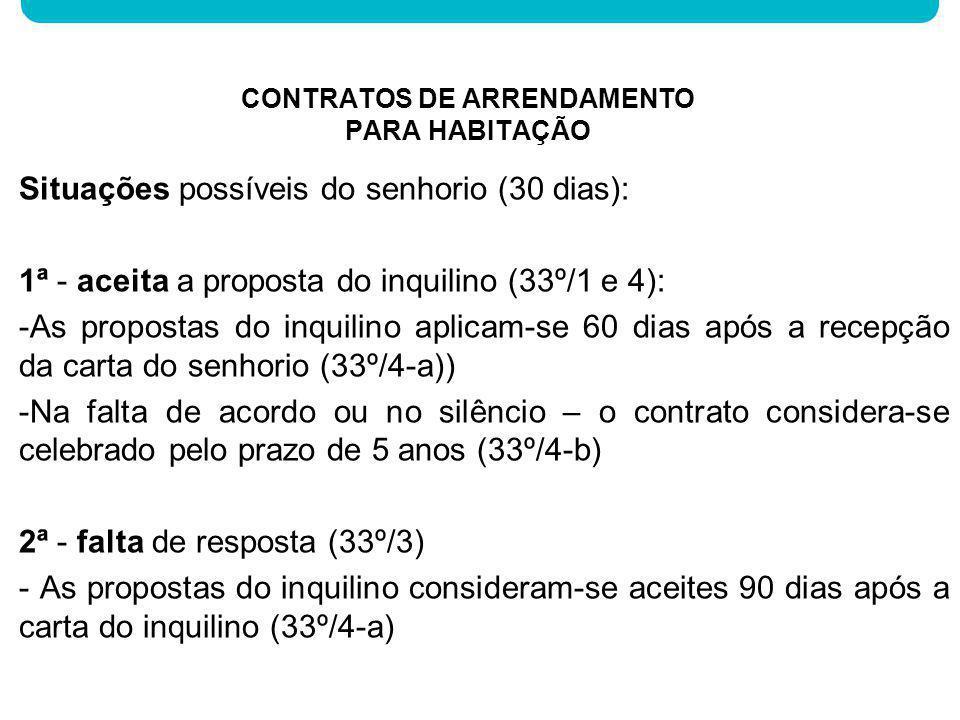 Situações possíveis do senhorio (30 dias): 1ª - aceita a proposta do inquilino (33º/1 e 4): -As propostas do inquilino aplicam-se 60 dias após a recep