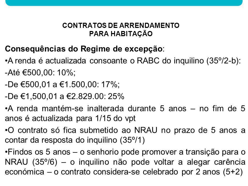 Consequências do Regime de excepção: A renda é actualizada consoante o RABC do inquilino (35º/2-b): -Até 500,00: 10%; -De 500,01 a 1.500,00: 17%; -De