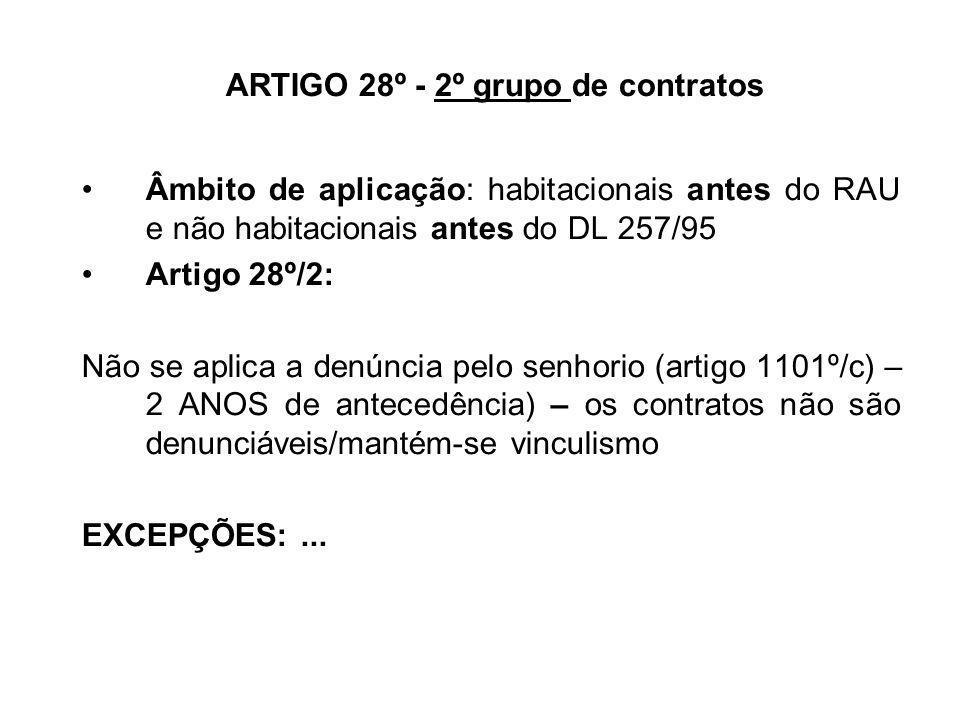 ARTIGO 28º - 2º grupo de contratos Âmbito de aplicação: habitacionais antes do RAU e não habitacionais antes do DL 257/95 Artigo 28º/2: Não se aplica