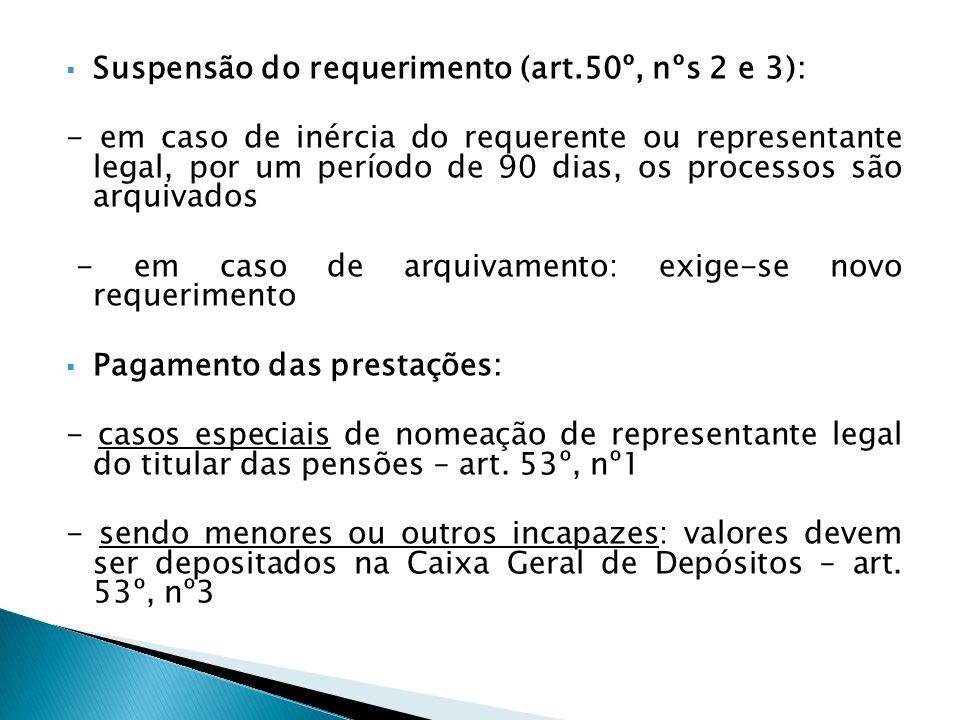Suspensão do requerimento (art.50º, nºs 2 e 3): - em caso de inércia do requerente ou representante legal, por um período de 90 dias, os processos são