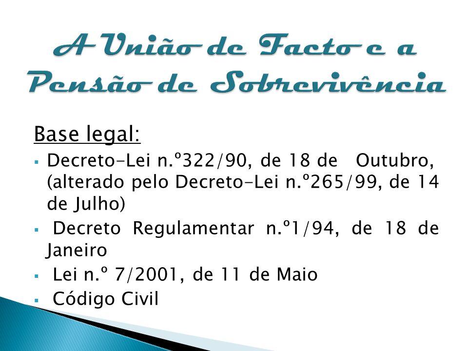Base legal: Decreto-Lei n.º322/90, de 18 de Outubro, (alterado pelo Decreto-Lei n.º265/99, de 14 de Julho) Decreto Regulamentar n.º1/94, de 18 de Jane