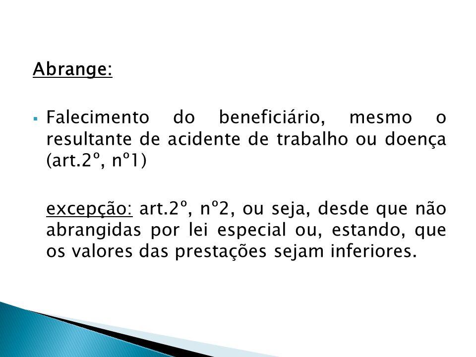Abrange: Falecimento do beneficiário, mesmo o resultante de acidente de trabalho ou doença (art.2º, nº1) excepção: art.2º, nº2, ou seja, desde que não