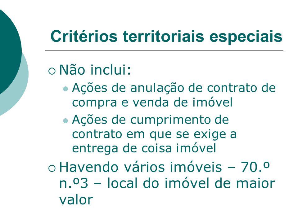 Critérios territoriais especiais Não inclui: Ações de anulação de contrato de compra e venda de imóvel Ações de cumprimento de contrato em que se exig
