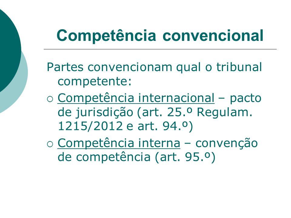 Competência convencional Partes convencionam qual o tribunal competente: Competência internacional – pacto de jurisdição (art. 25.º Regulam. 1215/2012