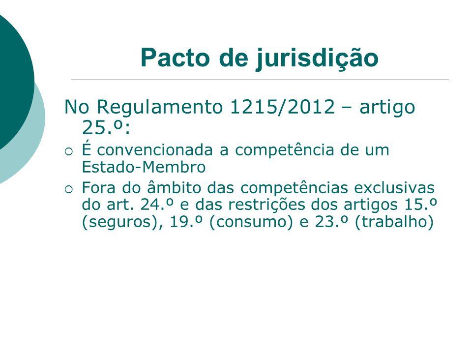 Pacto de jurisdição No Regulamento 1215/2012 – artigo 25.º: É convencionada a competência de um Estado-Membro Fora do âmbito das competências exclusiv