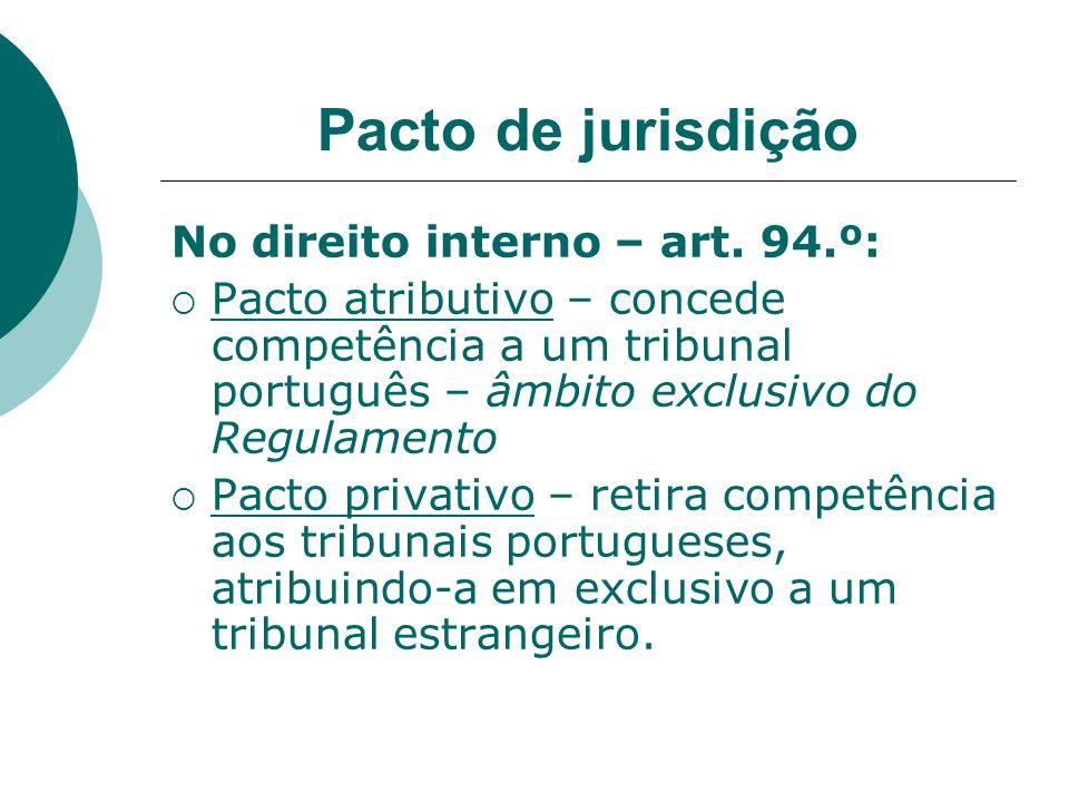 Pacto de jurisdição No direito interno – art. 94.º: Pacto atributivo – concede competência a um tribunal português – âmbito exclusivo do Regulamento P