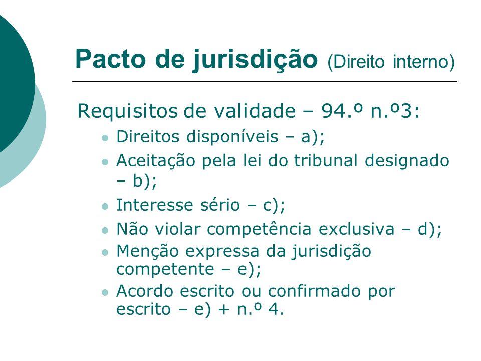 Pacto de jurisdição (Direito interno) Requisitos de validade – 94.º n.º3: Direitos disponíveis – a); Aceitação pela lei do tribunal designado – b); In