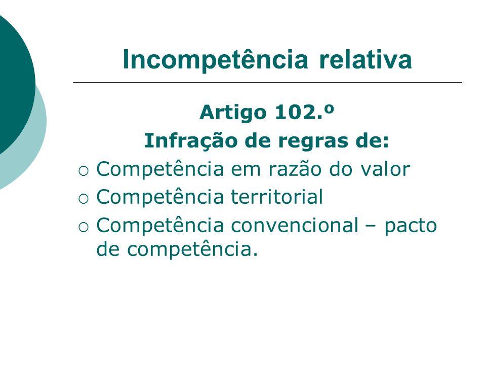 Incompetência relativa Artigo 102.º Infração de regras de: Competência em razão do valor Competência territorial Competência convencional – pacto de c