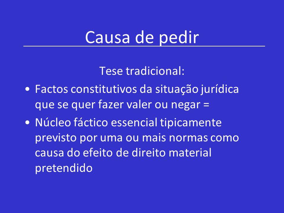 Causa de pedir Tese tradicional: Factos constitutivos da situação jurídica que se quer fazer valer ou negar = Núcleo fáctico essencial tipicamente pre