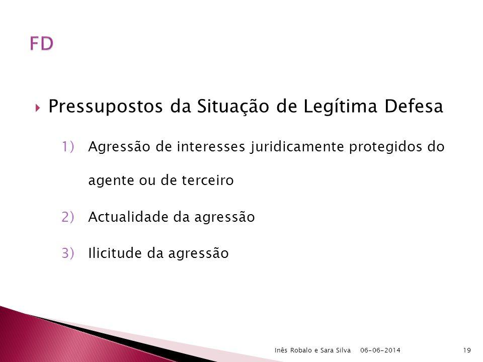 Pressupostos da Situação de Legítima Defesa 1)Agressão de interesses juridicamente protegidos do agente ou de terceiro 2)Actualidade da agressão 3)Ilicitude da agressão 06-06-2014Inês Robalo e Sara Silva19