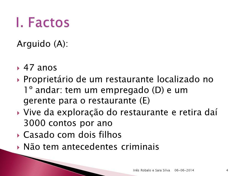 Assistente (B): Mais de 60 anos Director hoteleiro: dirige o restaurante situado no rés-do chão, pertença do empresário hoteleiro C 06-06-20145Inês Robalo e Sara Silva