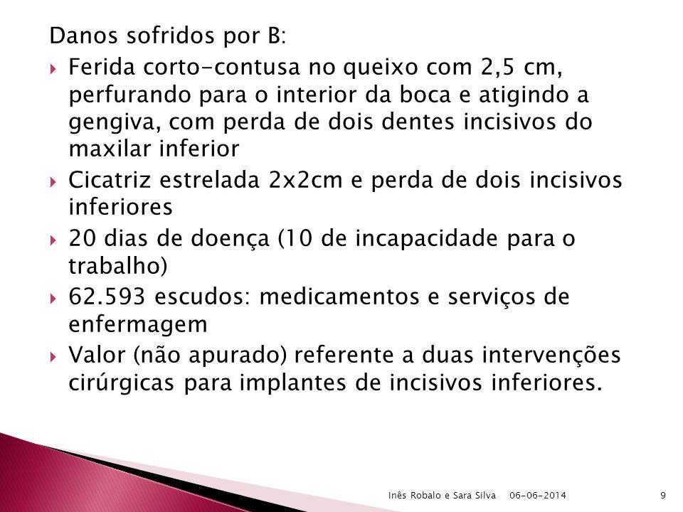06-06-201410Inês Robalo e Sara Silva