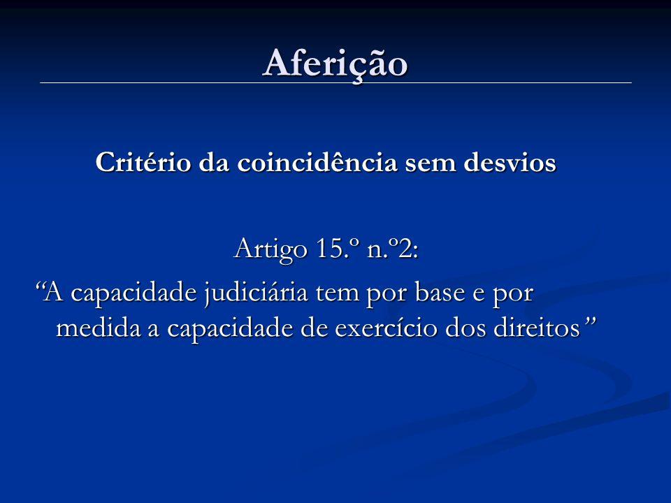 Aferição Critério da coincidência sem desvios Artigo 15.º n.º2: A capacidade judiciária tem por base e por medida a capacidade de exercício dos direitosA capacidade judiciária tem por base e por medida a capacidade de exercício dos direitos