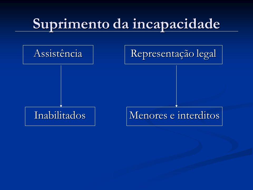 Suprimento da incapacidade Assistência Representação legal Inabilitados Menores e interditos