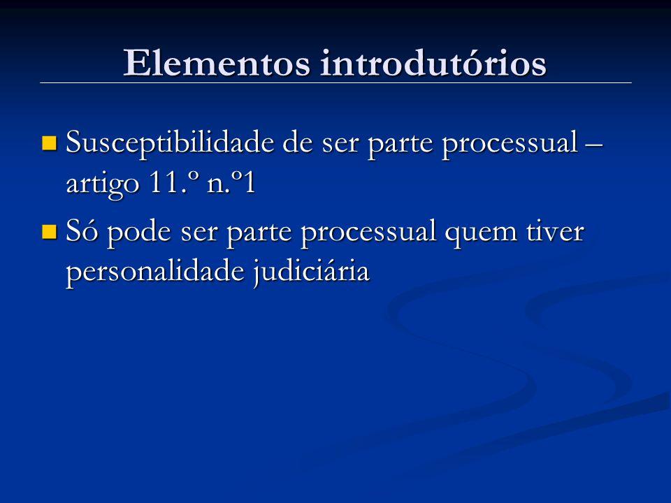 Elementos introdutórios Susceptibilidade de ser parte processual – artigo 11.º n.º1 Susceptibilidade de ser parte processual – artigo 11.º n.º1 Só pode ser parte processual quem tiver personalidade judiciária Só pode ser parte processual quem tiver personalidade judiciária