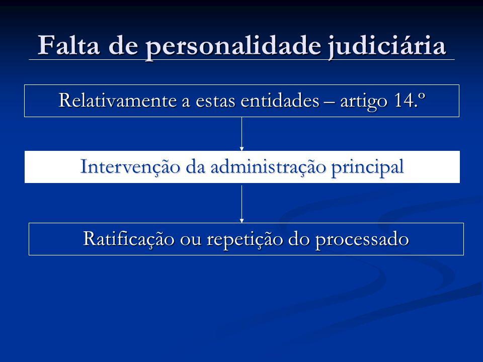 Falta de personalidade judiciária Relativamente a estas entidades – artigo 14.º Intervenção da administração principal Ratificação ou repetição do pro