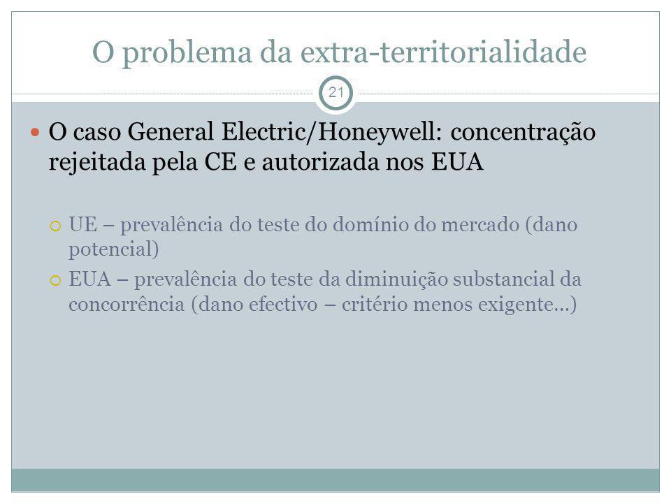 O problema da extra-territorialidade 21 O caso General Electric/Honeywell: concentração rejeitada pela CE e autorizada nos EUA UE – prevalência do teste do domínio do mercado (dano potencial) EUA – prevalência do teste da diminuição substancial da concorrência (dano efectivo – critério menos exigente…)
