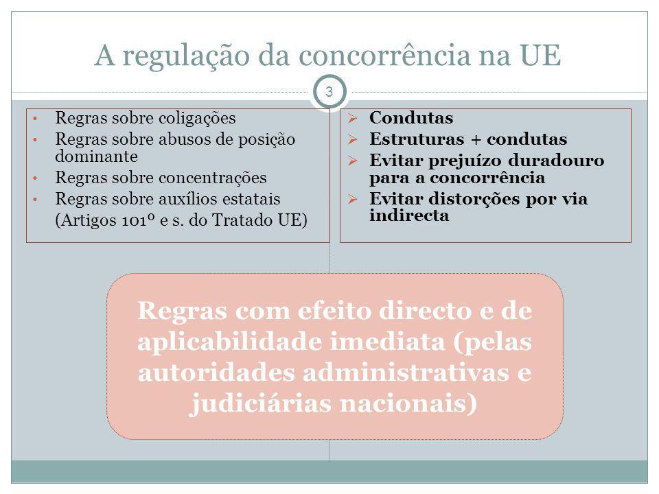 A regulação da concorrência na UE 3 Regras sobre coligações Regras sobre abusos de posição dominante Regras sobre concentrações Regras sobre auxílios estatais (Artigos 101º e s.