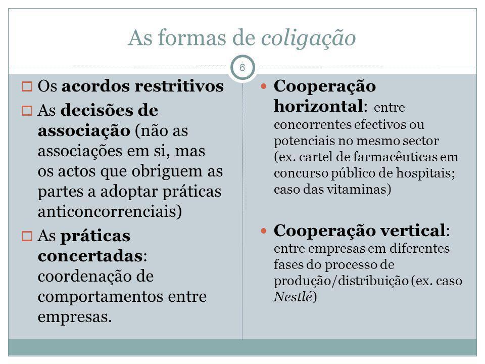 As formas de coligação Os acordos restritivos As decisões de associação (não as associações em si, mas os actos que obriguem as partes a adoptar práticas anticoncorrenciais) As práticas concertadas: coordenação de comportamentos entre empresas.