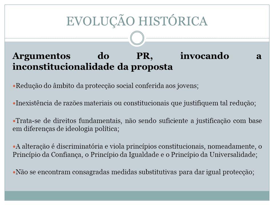 EVOLUÇÃO HISTÓRICA Argumentos do PR, invocando a inconstitucionalidade da proposta Redução do âmbito da protecção social conferida aos jovens; Inexist