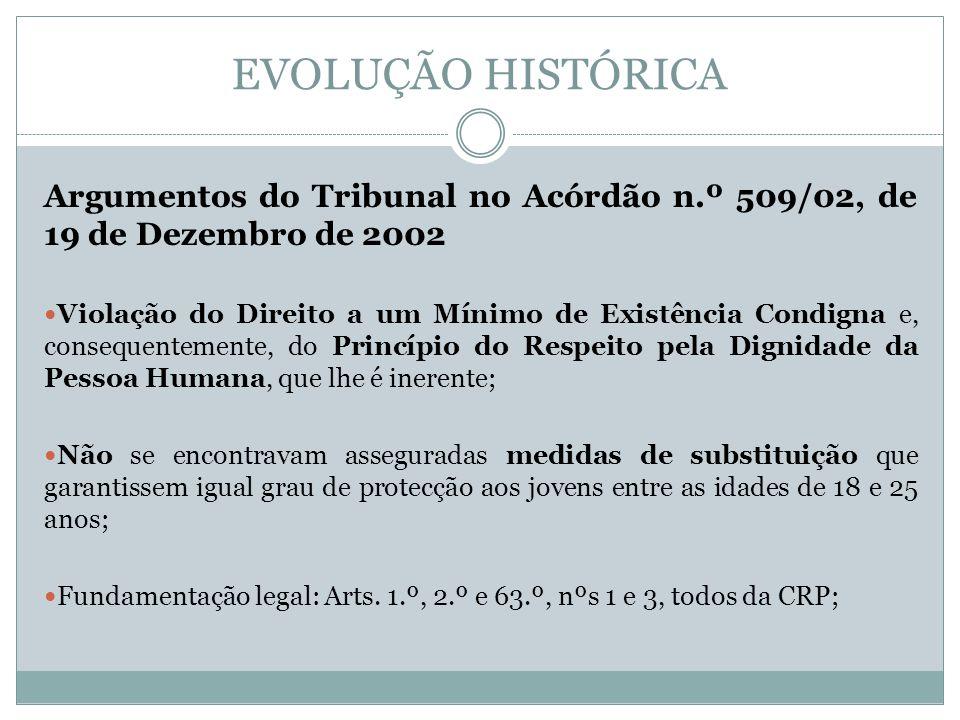 EVOLUÇÃO HISTÓRICA Argumentos do Tribunal no Acórdão n.º 509/02, de 19 de Dezembro de 2002 Violação do Direito a um Mínimo de Existência Condigna e, consequentemente, do Princípio do Respeito pela Dignidade da Pessoa Humana, que lhe é inerente; Não se encontravam asseguradas medidas de substituição que garantissem igual grau de protecção aos jovens entre as idades de 18 e 25 anos; Fundamentação legal: Arts.