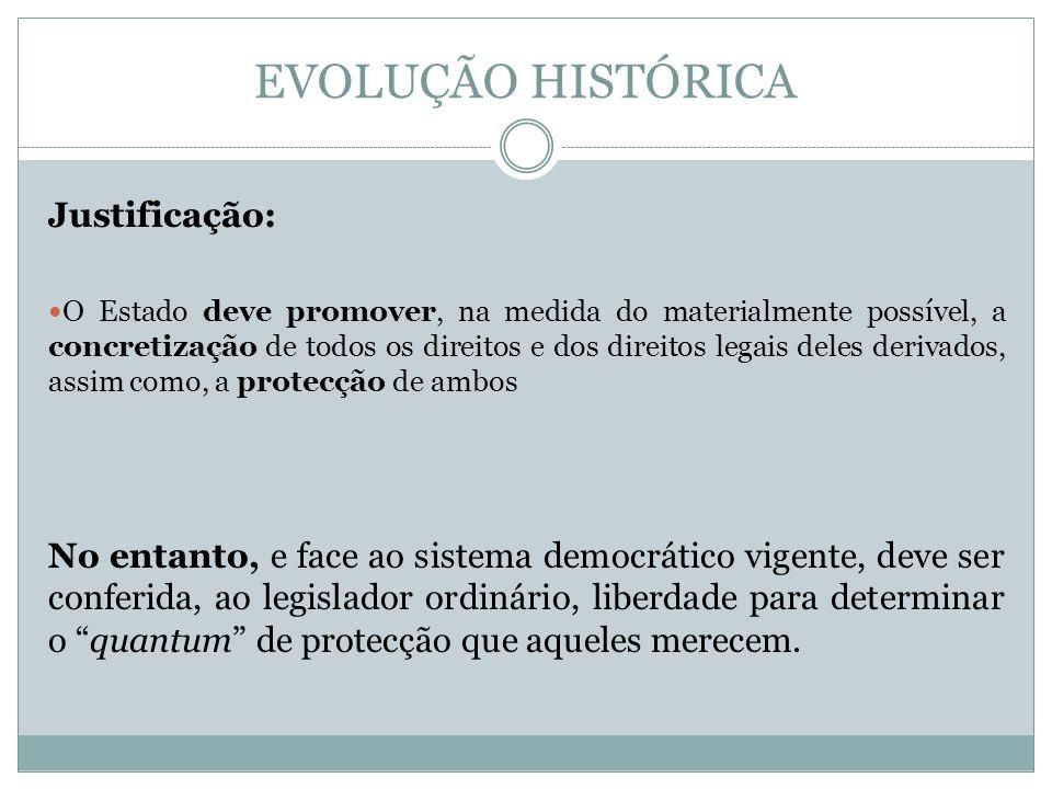 EVOLUÇÃO HISTÓRICA Justificação: O Estado deve promover, na medida do materialmente possível, a concretização de todos os direitos e dos direitos lega