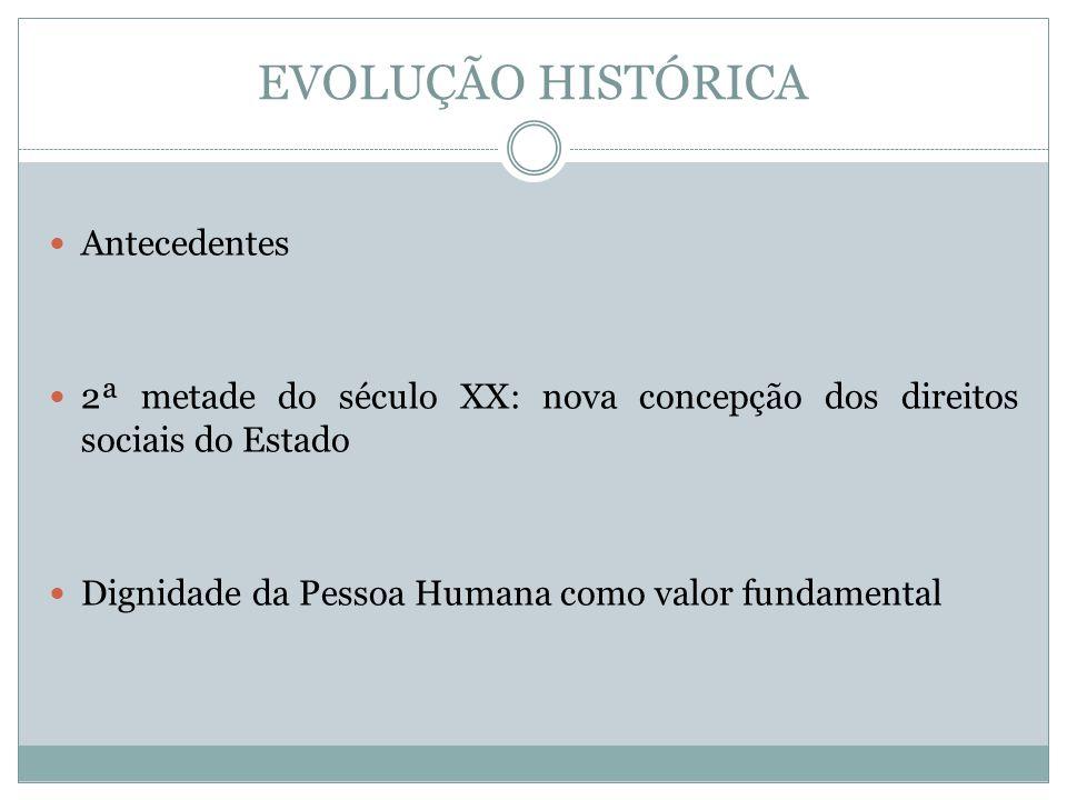 EVOLUÇÃO HISTÓRICA Antecedentes 2ª metade do século XX: nova concepção dos direitos sociais do Estado Dignidade da Pessoa Humana como valor fundamental