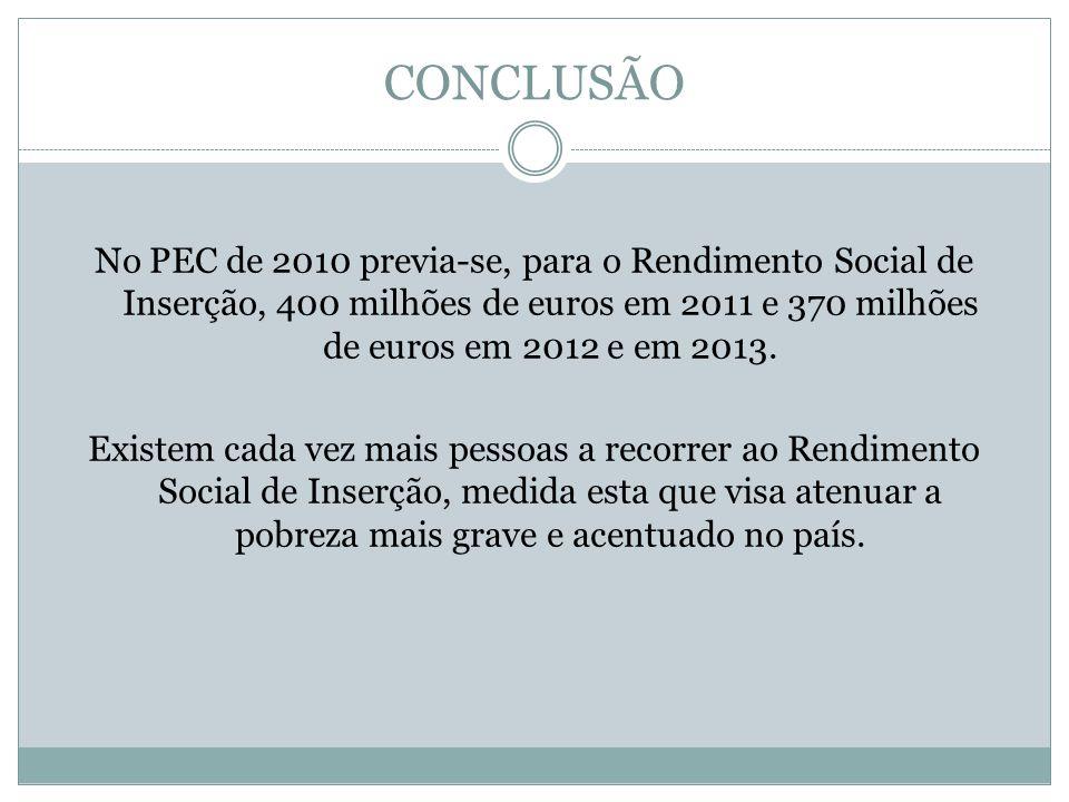 CONCLUSÃO No PEC de 2010 previa-se, para o Rendimento Social de Inserção, 400 milhões de euros em 2011 e 370 milhões de euros em 2012 e em 2013.