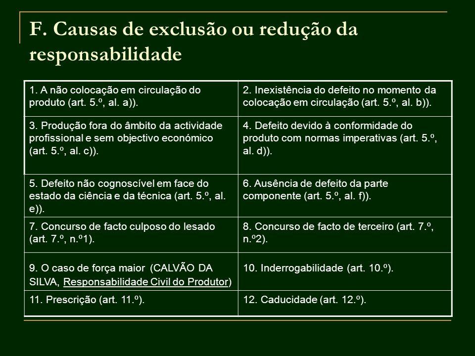 F. Causas de exclusão ou redução da responsabilidade 1. A não colocação em circulação do produto (art. 5.º, al. a)). 2. Inexistência do defeito no mom