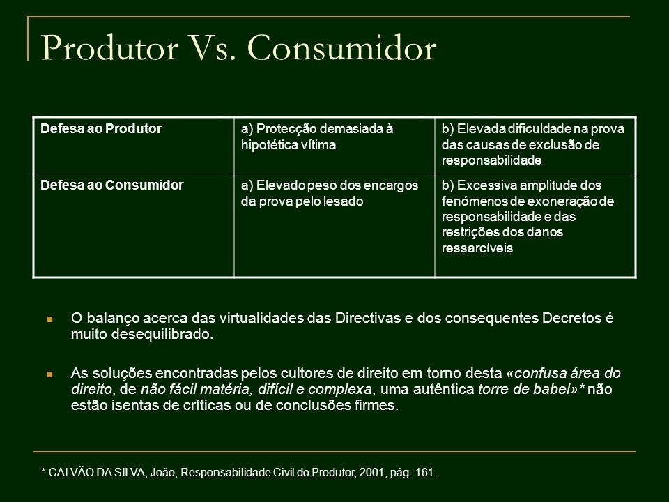 Produtor Vs. Consumidor Defesa ao Produtora) Protecção demasiada à hipotética vítima b) Elevada dificuldade na prova das causas de exclusão de respons